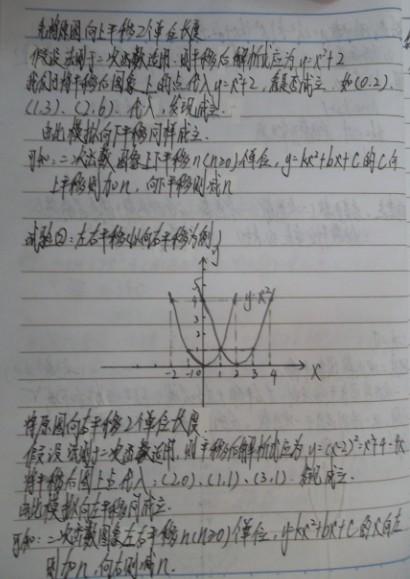 二次函图像平移的自我质疑 探索 存惑 精英数学 初中数学资源网